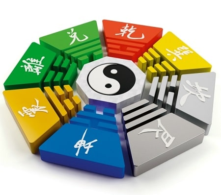 Feng Shui Course and Journal